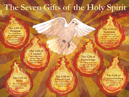 gifts of Holy Spirit